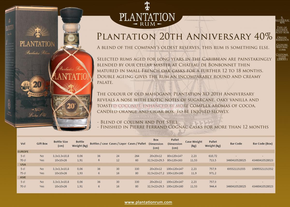 Plantation XO 20 th Aniversary 40% 0.7l